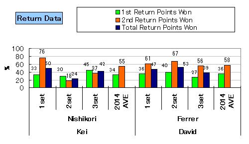 20140325_stats_return