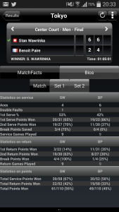 ATP/WTA