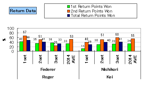 20140227_stats_return